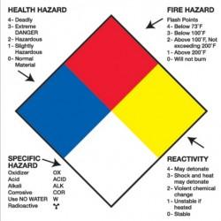 Hazard Diamond